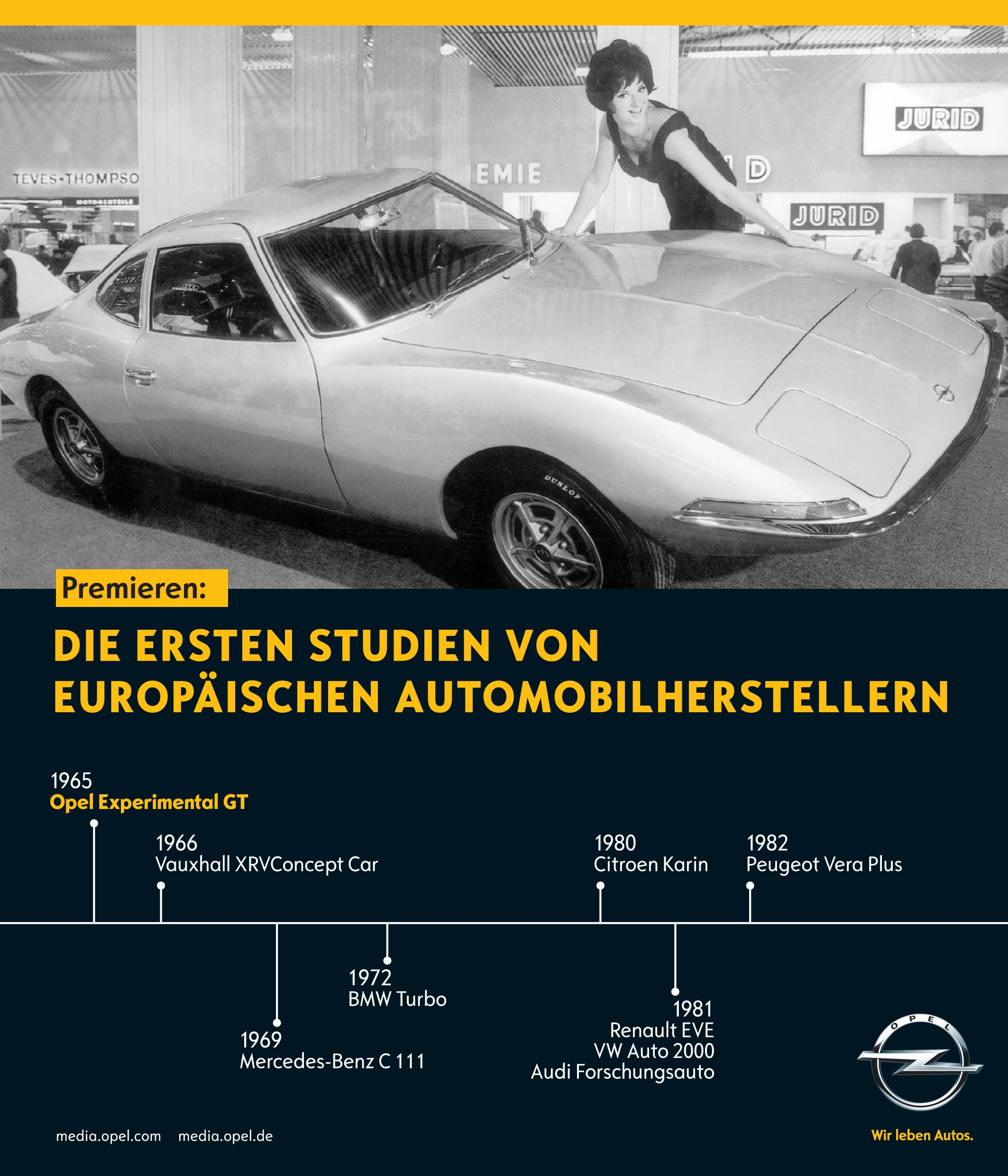Opel-50-Years-of-Innovation-291679(1)