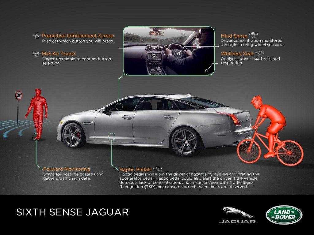 Sixth Sense infographic